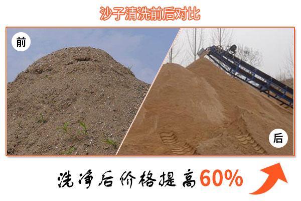 洗砂前后对比